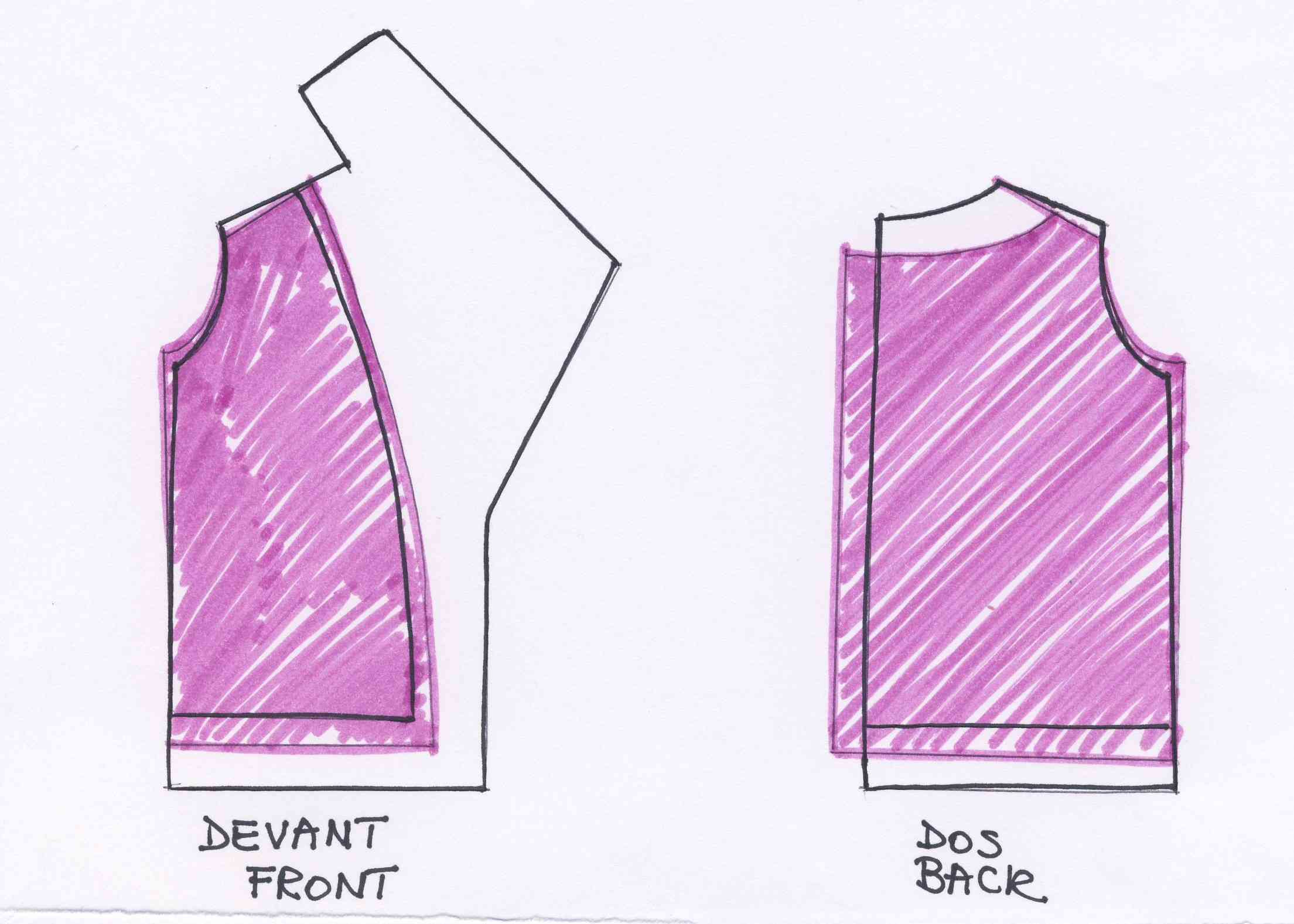 How to draft a coat lining